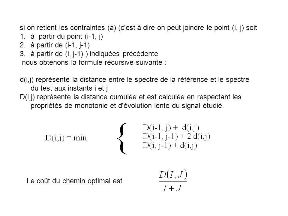 si on retient les contraintes (a) (c est à dire on peut joindre le point (i, j) soit