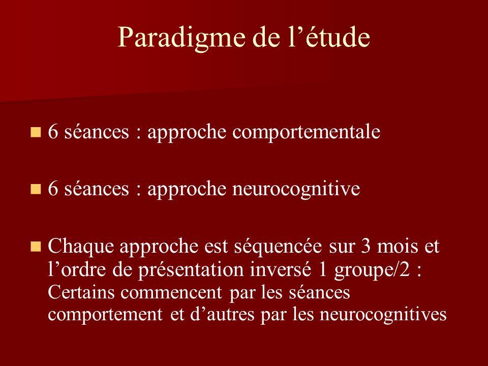 Paradigme de l'étude 6 séances : approche comportementale
