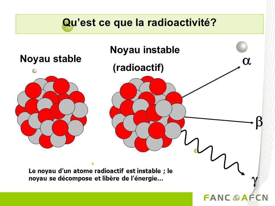 Qu'est ce que la radioactivité