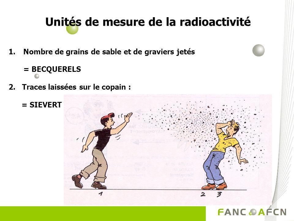 Unités de mesure de la radioactivité