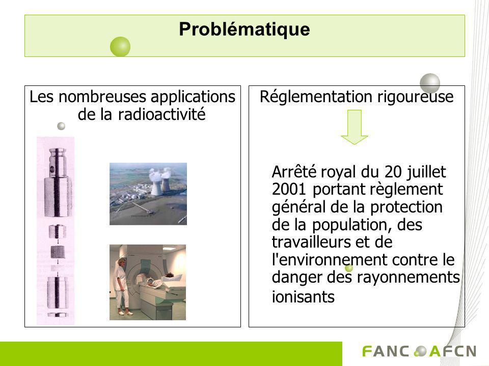 Problématique Les nombreuses applications de la radioactivité