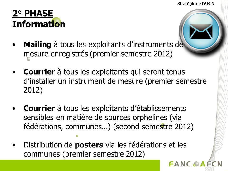 Stratégie de l'AFCN 2e PHASE. Information. Mailing à tous les exploitants d'instruments de mesure enregistrés (premier semestre 2012)