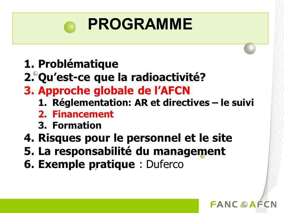 PROGRAMME Problématique Qu'est-ce que la radioactivité
