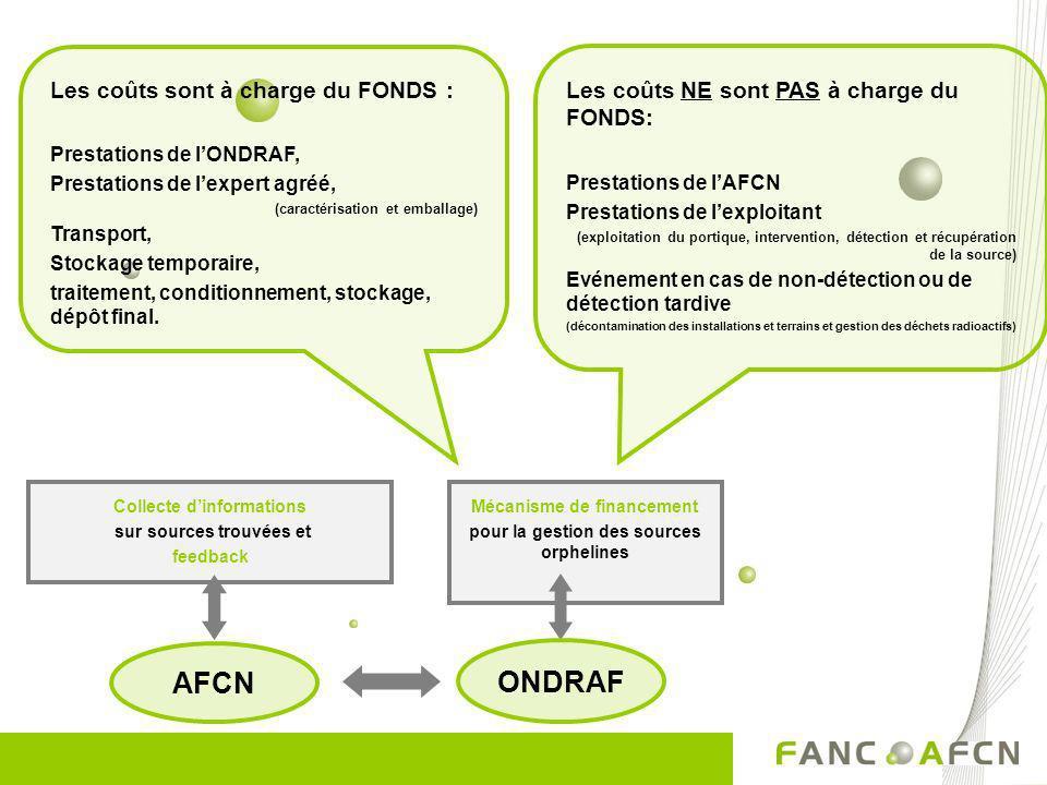 AFCN ONDRAF Les coûts sont à charge du FONDS :
