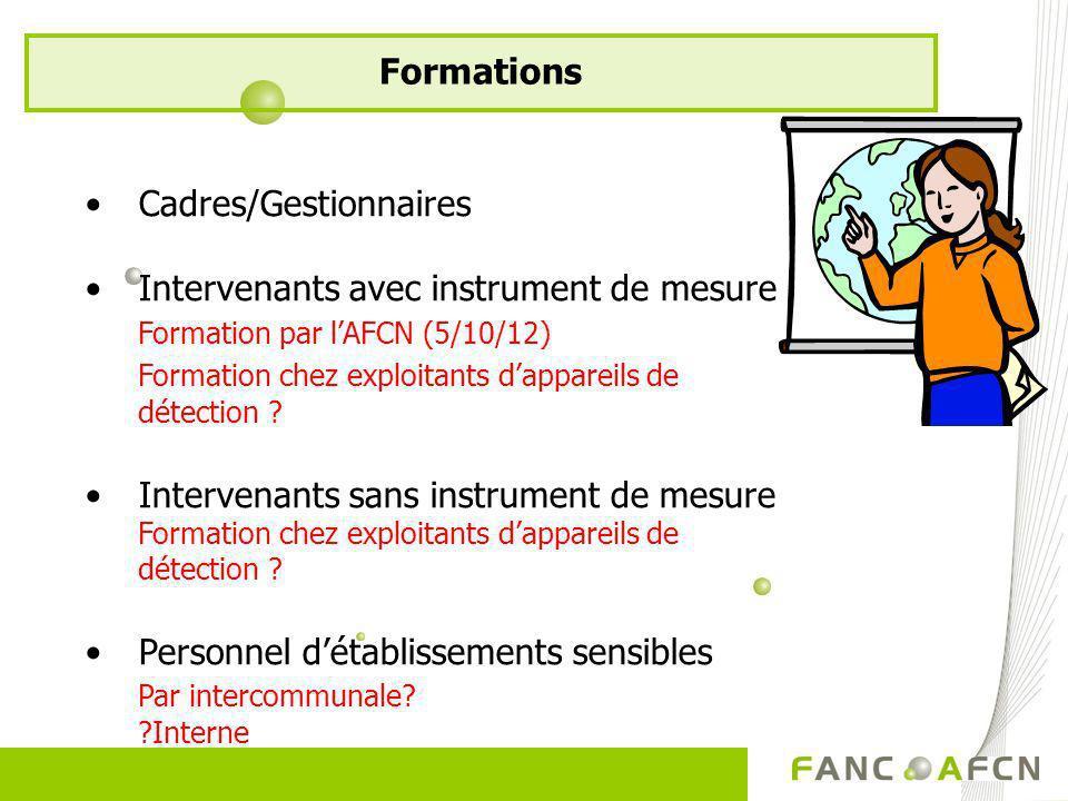 Cadres/Gestionnaires Intervenants avec instrument de mesure