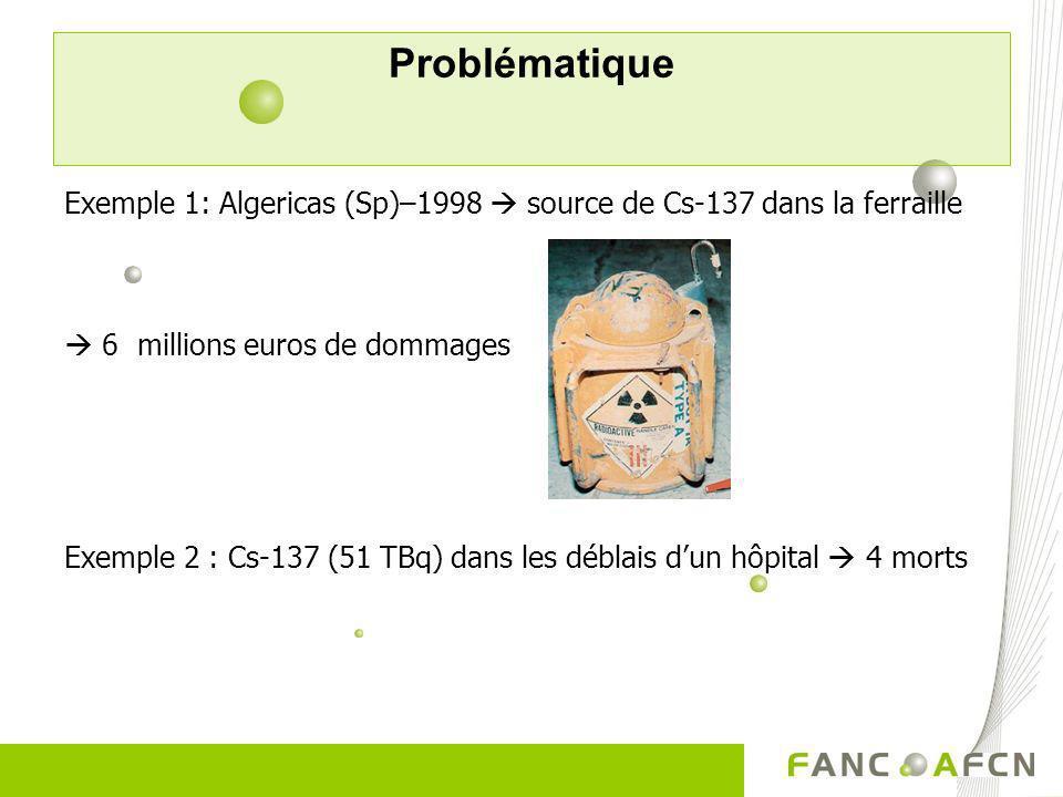 Problématique Exemple 1: Algericas (Sp)–1998  source de Cs-137 dans la ferraille.  6 millions euros de dommages.