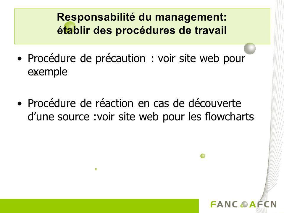 Responsabilité du management: établir des procédures de travail