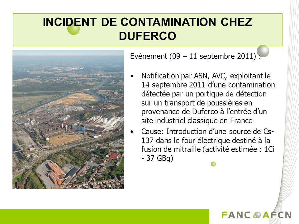 INCIDENT DE CONTAMINATION CHEZ DUFERCO