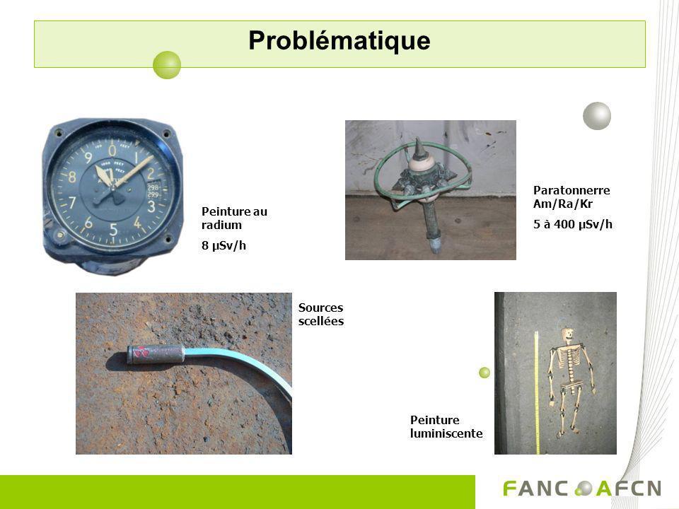 Problématique Paratonnerre Am/Ra/Kr 5 à 400 µSv/h Peinture au radium