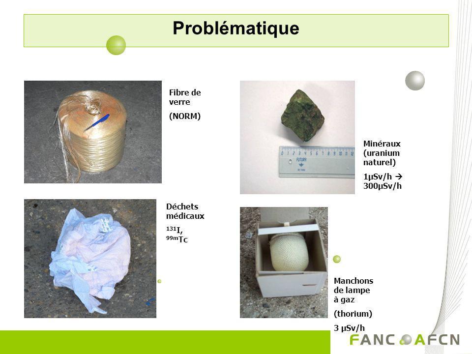 Problématique Fibre de verre (NORM) Minéraux (uranium naturel)