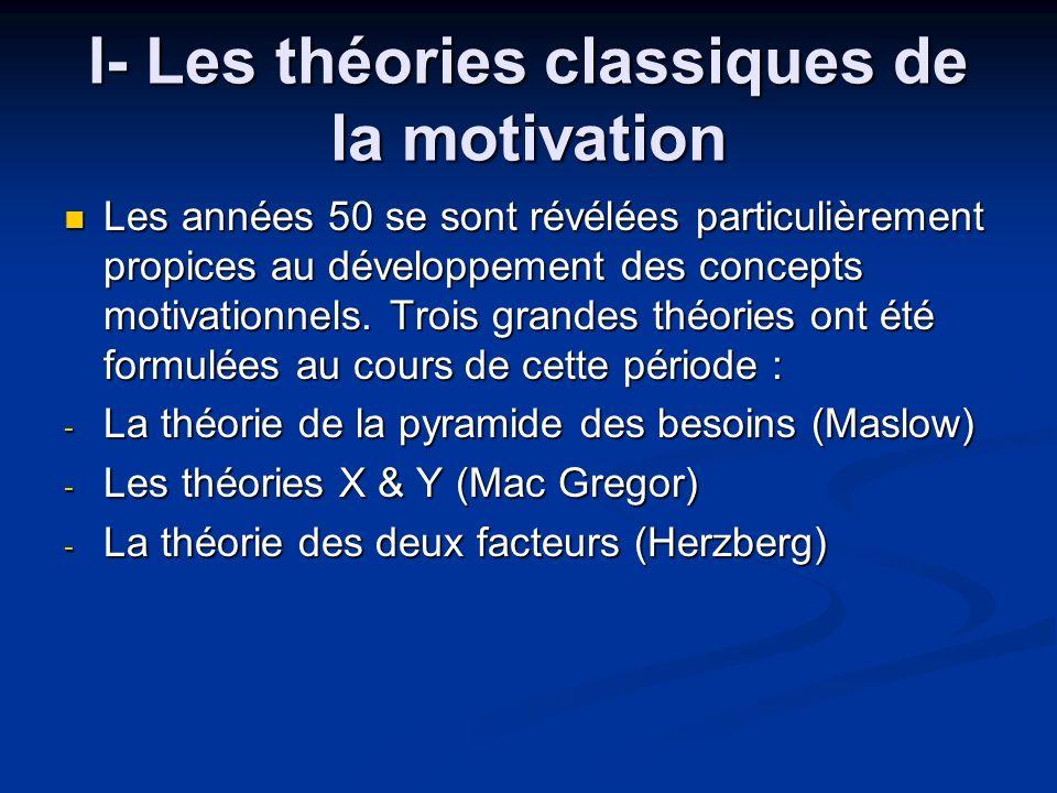 I- Les théories classiques de la motivation