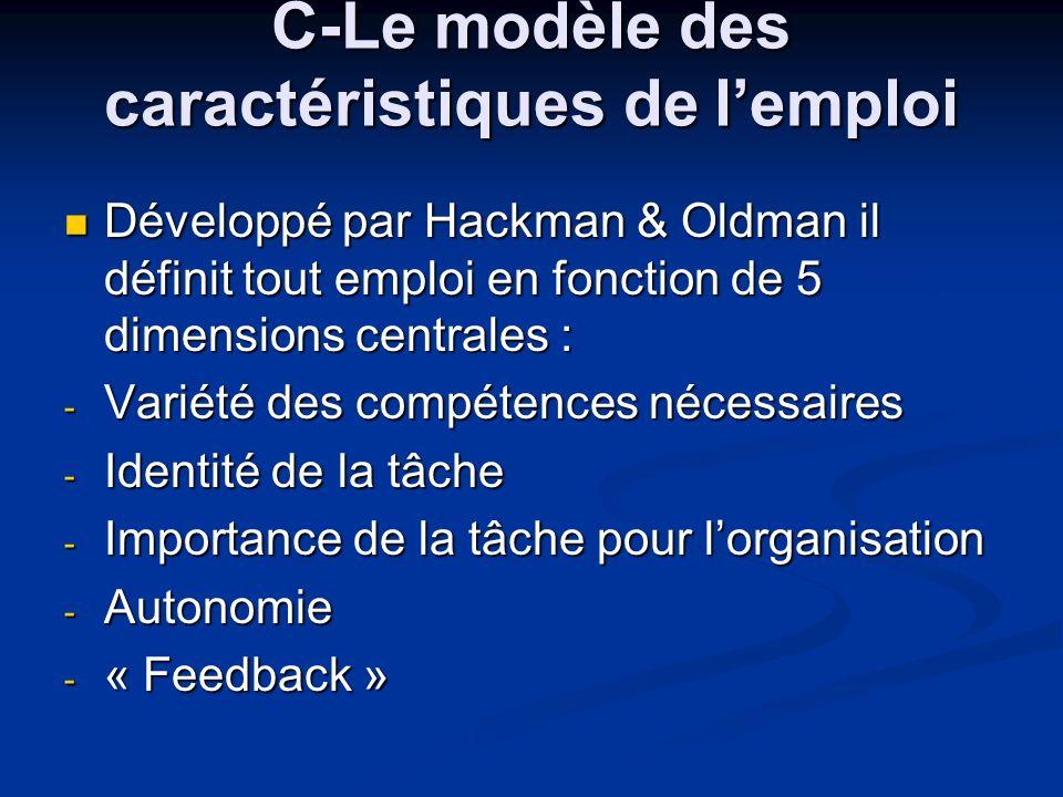 C-Le modèle des caractéristiques de l'emploi