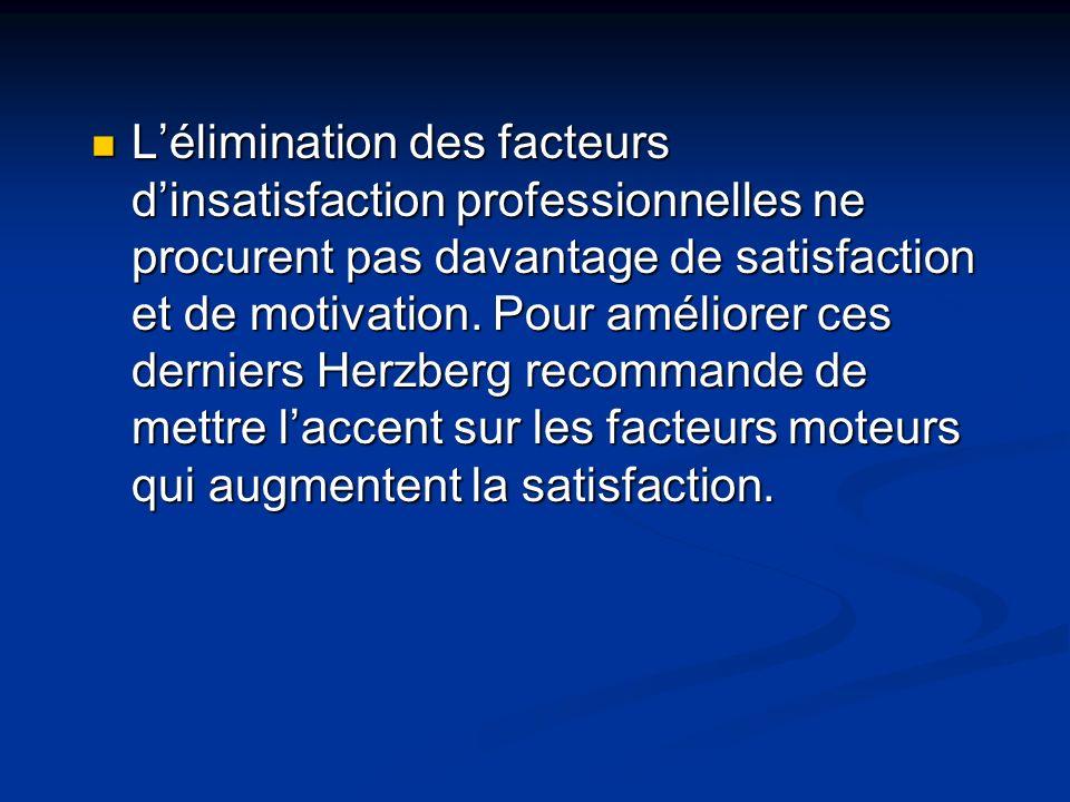 L'élimination des facteurs d'insatisfaction professionnelles ne procurent pas davantage de satisfaction et de motivation.