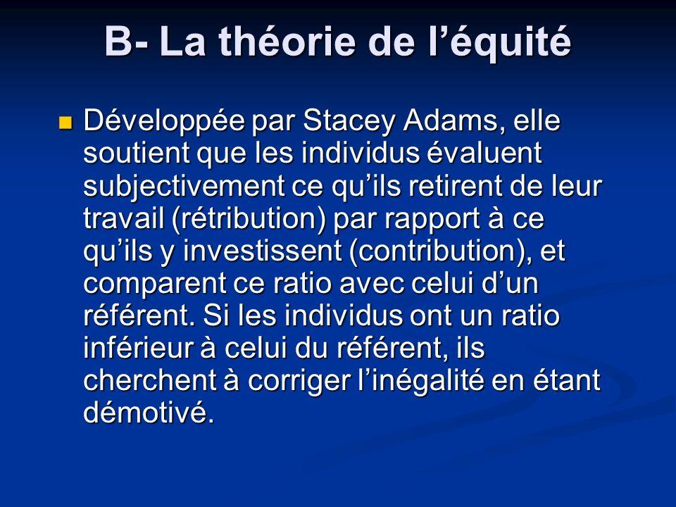 B- La théorie de l'équité