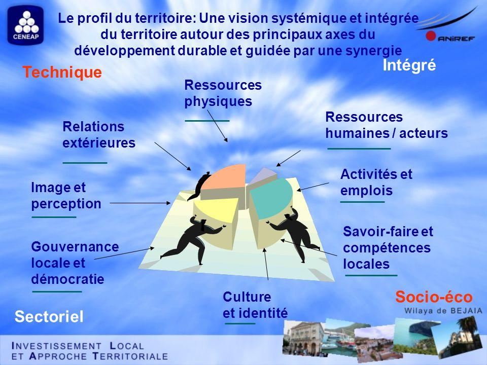 Intégré Technique Socio-éco Sectoriel