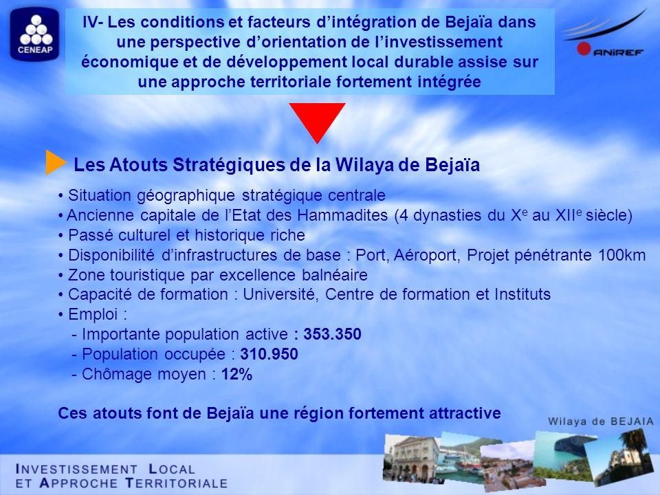 Les Atouts Stratégiques de la Wilaya de Bejaïa