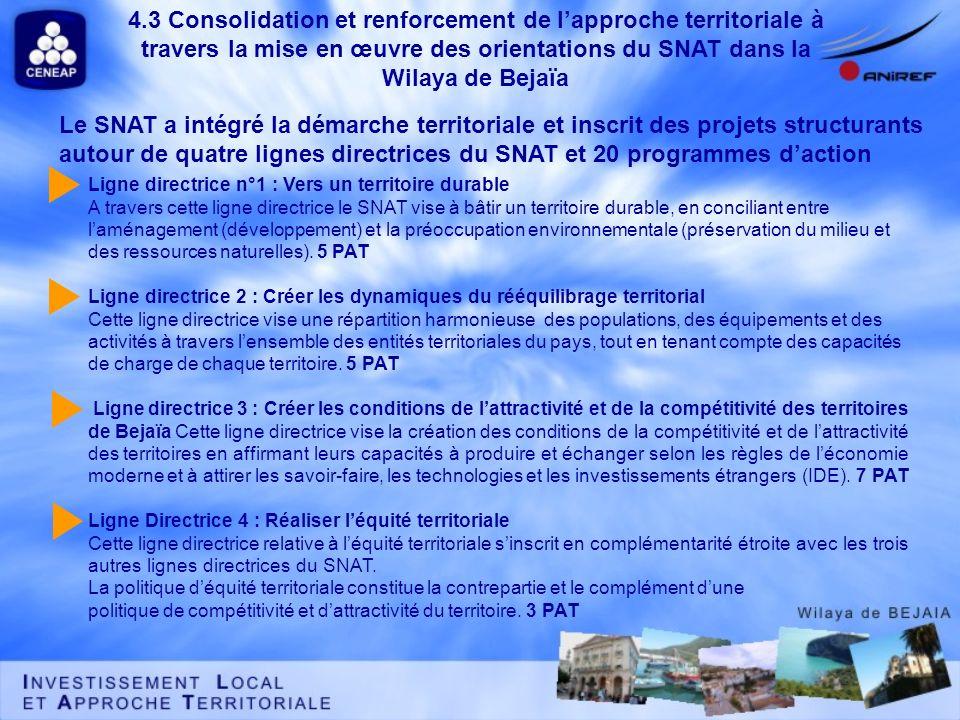 4.3 Consolidation et renforcement de l'approche territoriale à travers la mise en œuvre des orientations du SNAT dans la Wilaya de Bejaïa