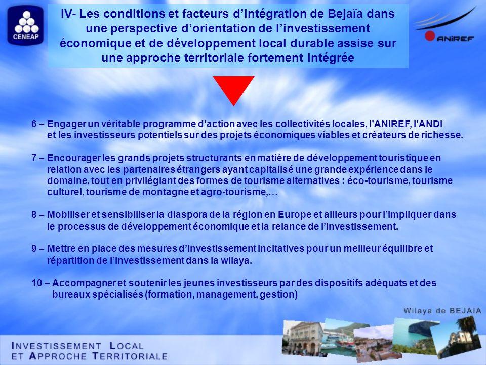 IV- Les conditions et facteurs d'intégration de Bejaïa dans une perspective d'orientation de l'investissement économique et de développement local durable assise sur une approche territoriale fortement intégrée