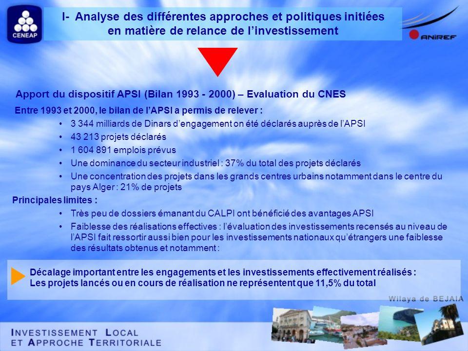 I- Analyse des différentes approches et politiques initiées en matière de relance de l'investissement