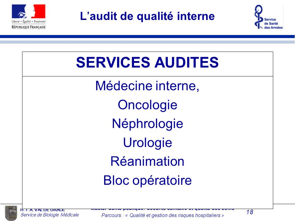 L'audit de qualité interne