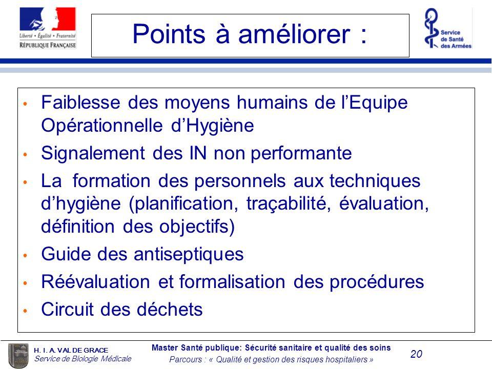 Points à améliorer : Faiblesse des moyens humains de l'Equipe Opérationnelle d'Hygiène. Signalement des IN non performante.