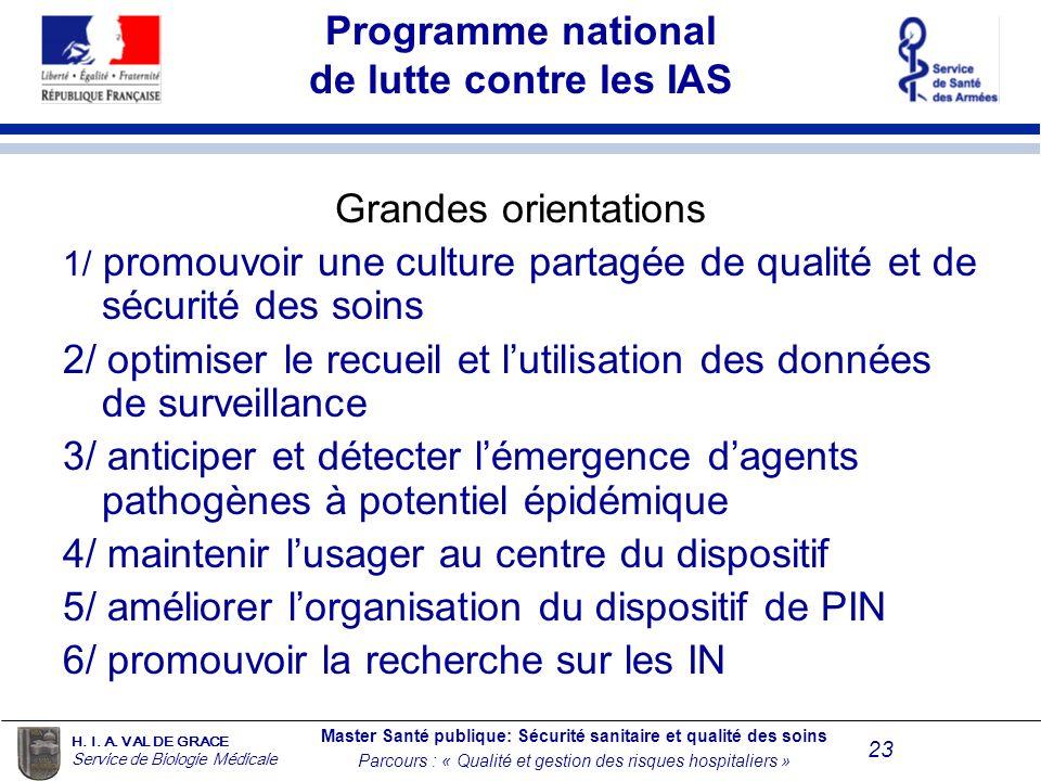 Programme national de lutte contre les IAS