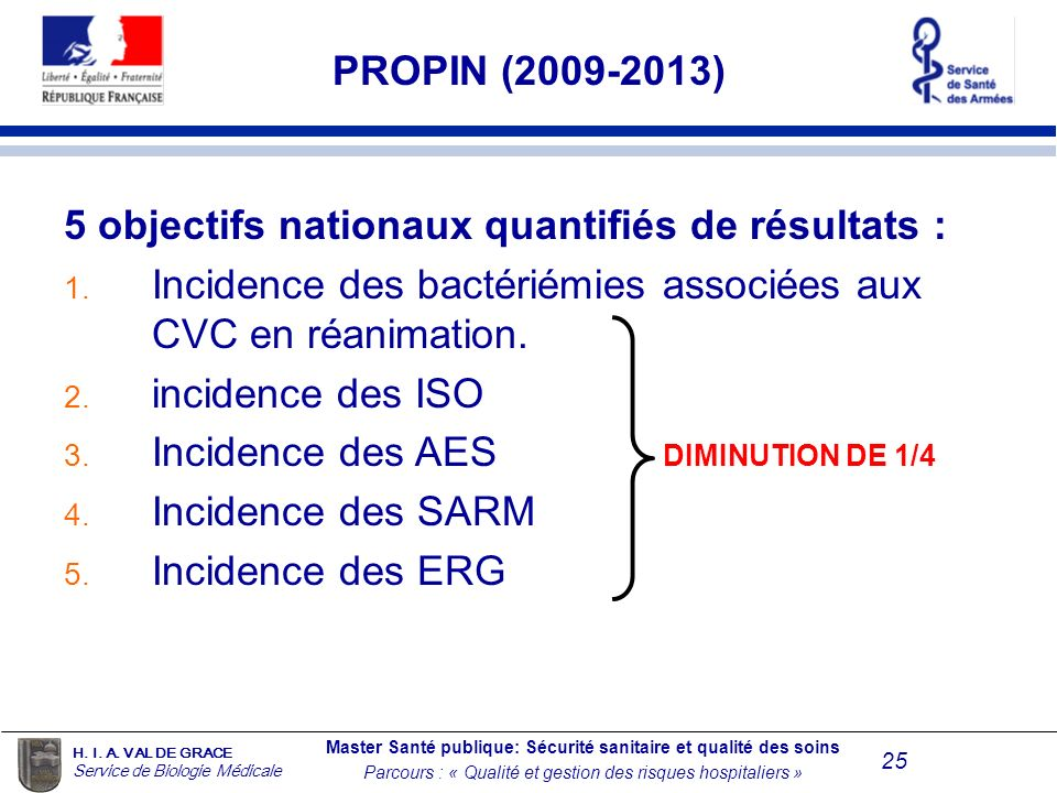 5 objectifs nationaux quantifiés de résultats :