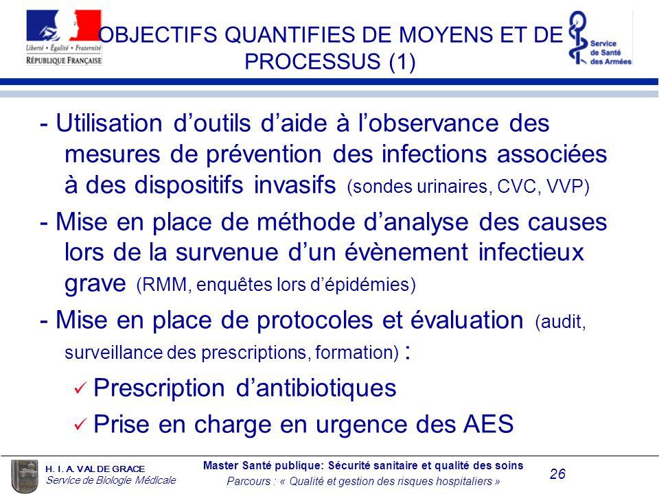 OBJECTIFS QUANTIFIES DE MOYENS ET DE PROCESSUS (1)
