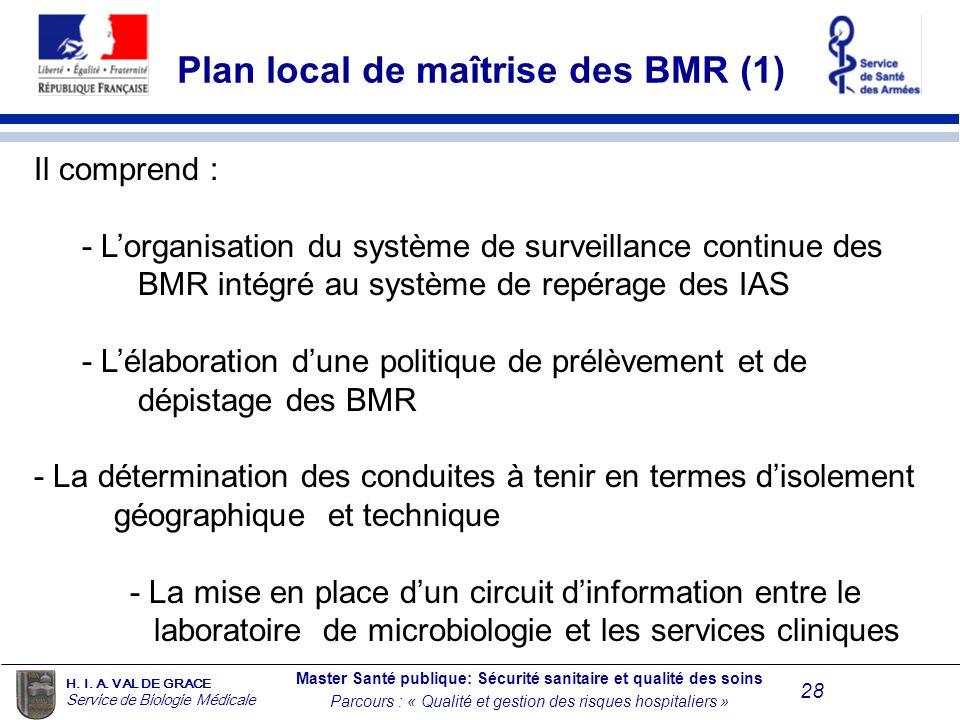 Plan local de maîtrise des BMR (1)