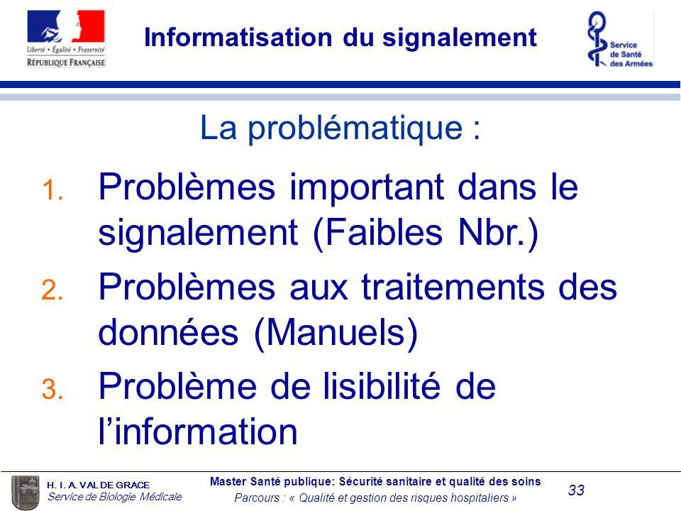 Informatisation du signalement