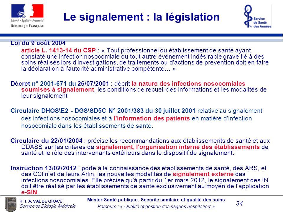 Le signalement : la législation