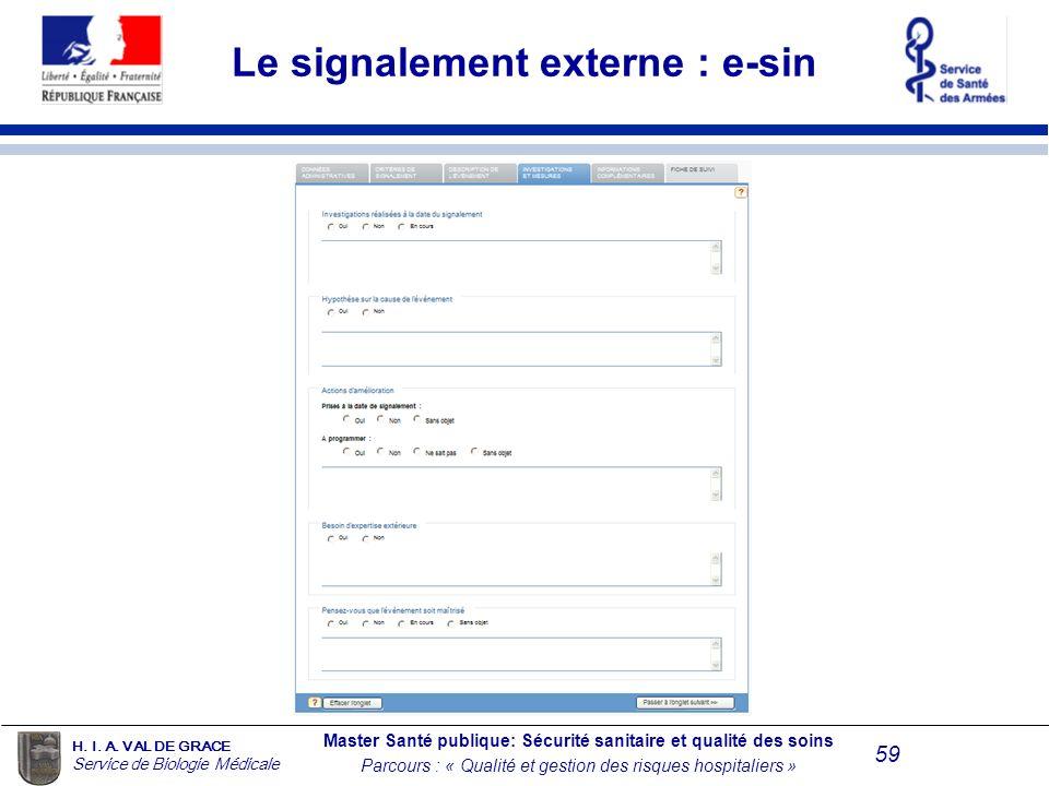 Le signalement externe : e-sin