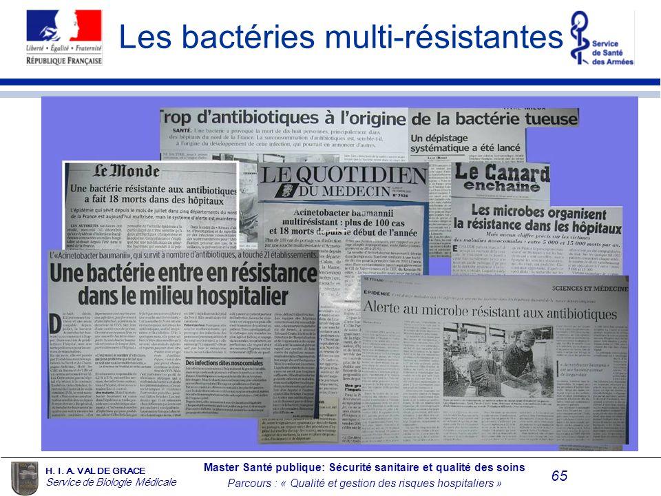 Les bactéries multi-résistantes