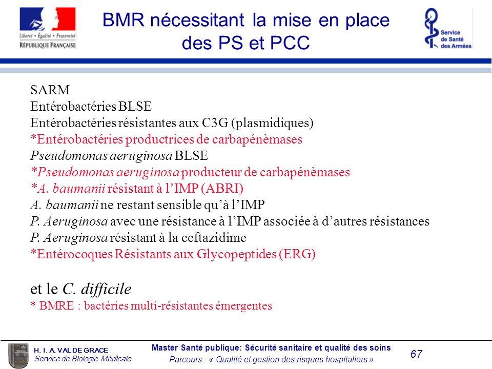 BMR nécessitant la mise en place des PS et PCC
