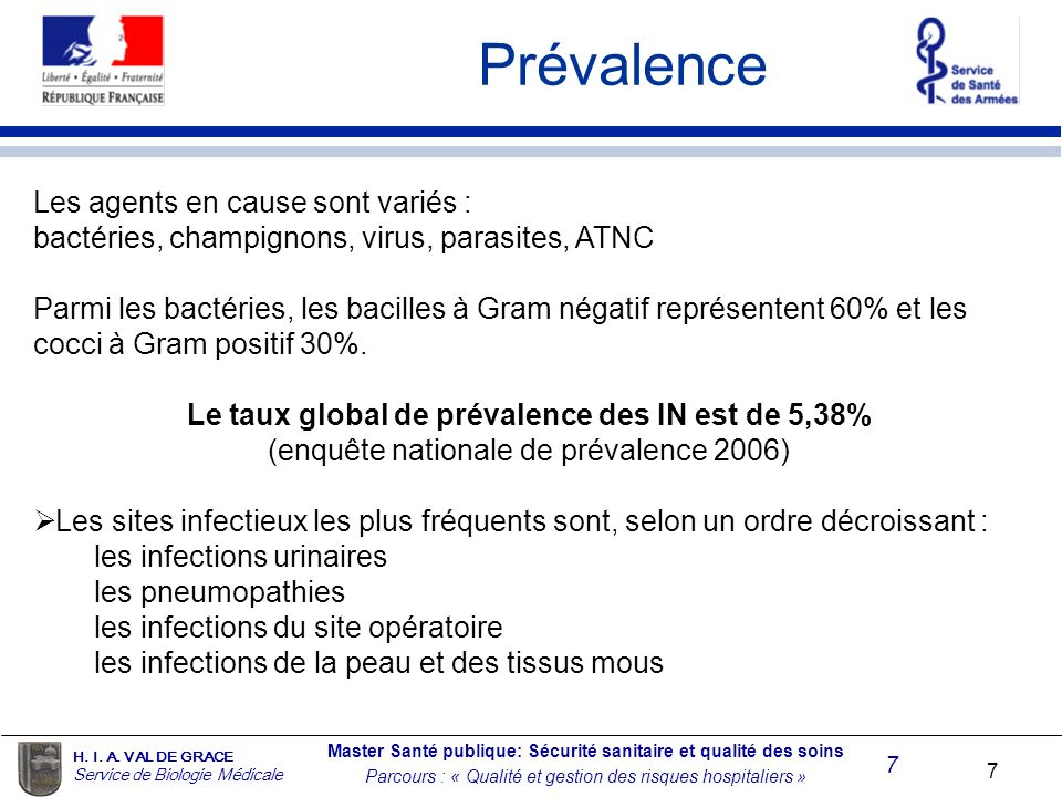 Le taux global de prévalence des IN est de 5,38%