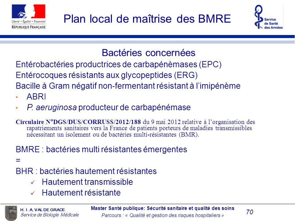 Plan local de maîtrise des BMRE