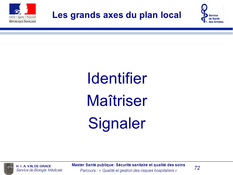 Les grands axes du plan local