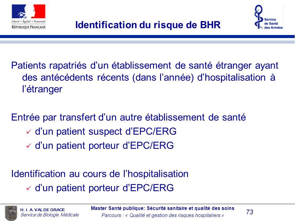 Identification du risque de BHR
