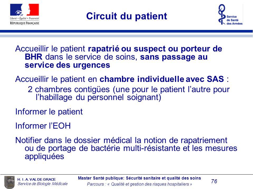 Circuit du patient Accueillir le patient rapatrié ou suspect ou porteur de BHR dans le service de soins, sans passage au service des urgences.