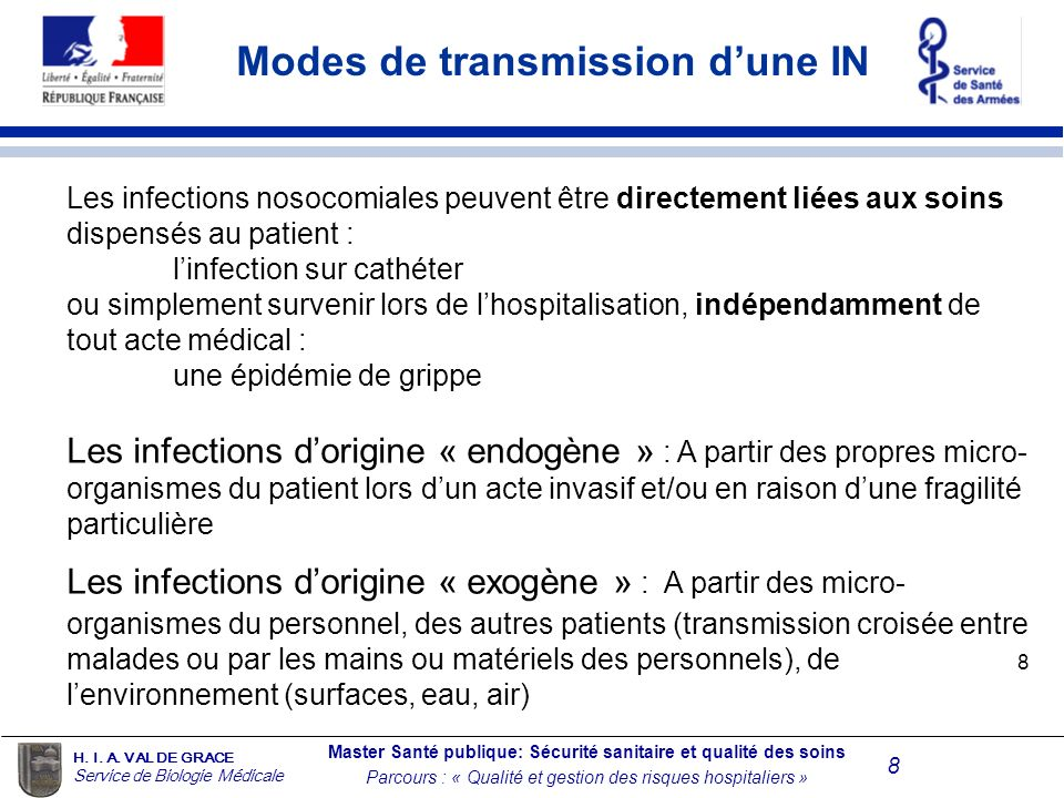 Modes de transmission d'une IN