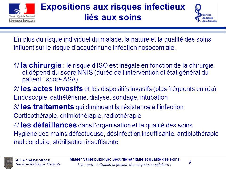 Expositions aux risques infectieux liés aux soins