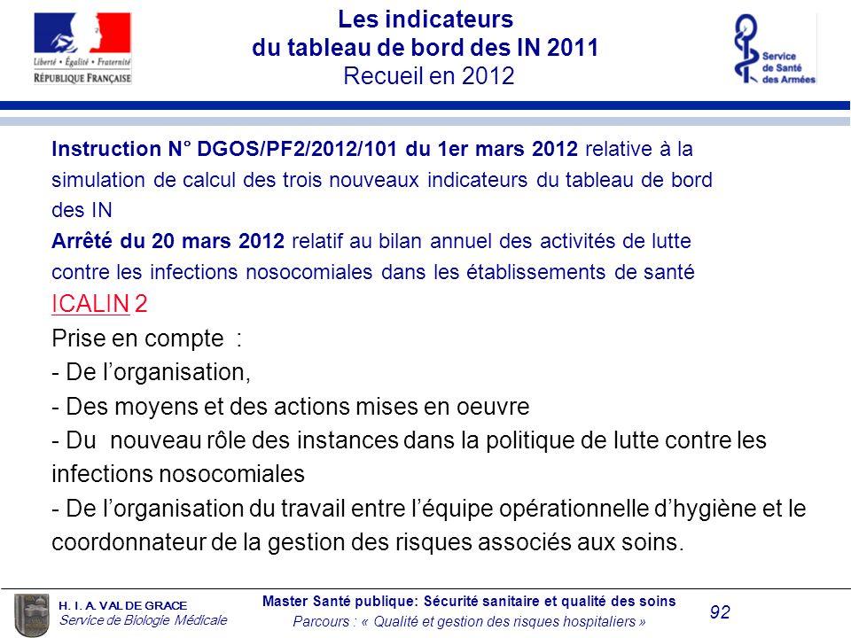 Les indicateurs du tableau de bord des IN 2011 Recueil en 2012