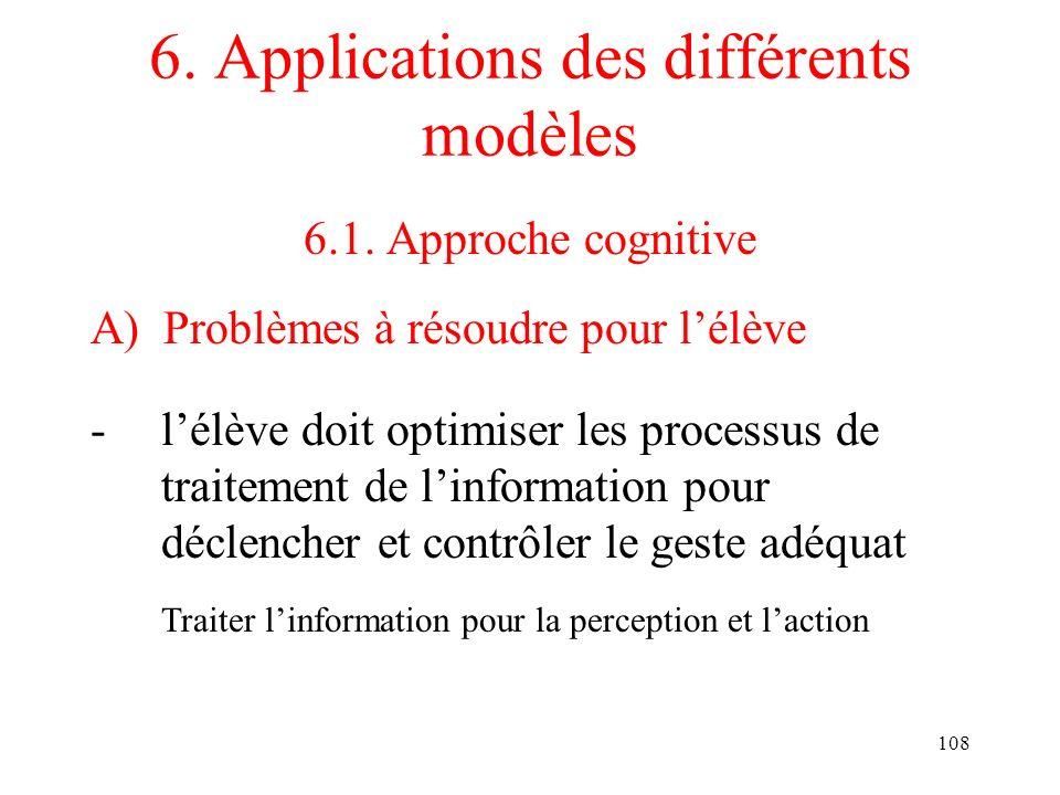 6. Applications des différents modèles