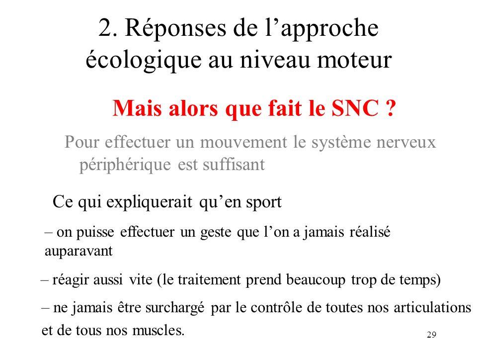 2. Réponses de l'approche écologique au niveau moteur