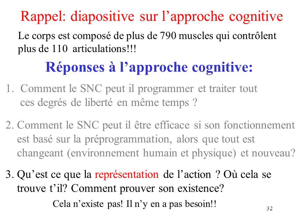 Rappel: diapositive sur l'approche cognitive