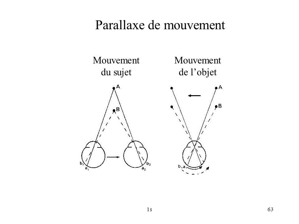 Parallaxe de mouvement