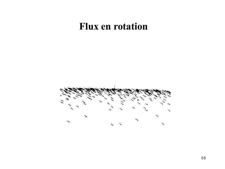 Flux en rotation