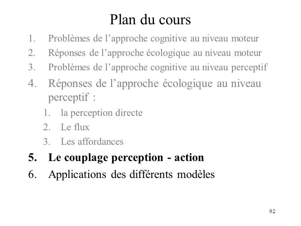 Plan du cours Réponses de l'approche écologique au niveau perceptif :