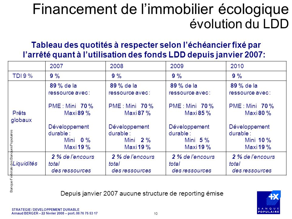 Financement de l'immobilier écologique évolution du LDD