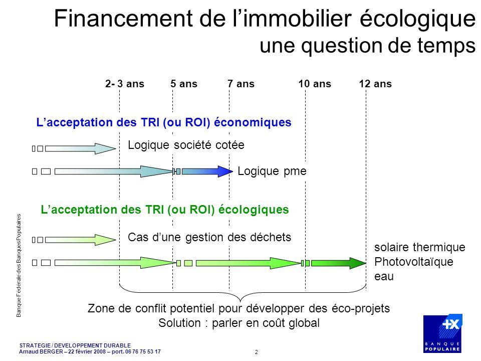 Financement de l'immobilier écologique une question de temps